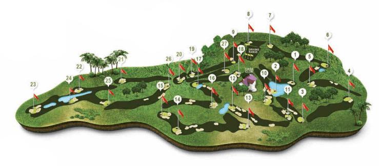 Mapa recorrido campo golf Islantilla