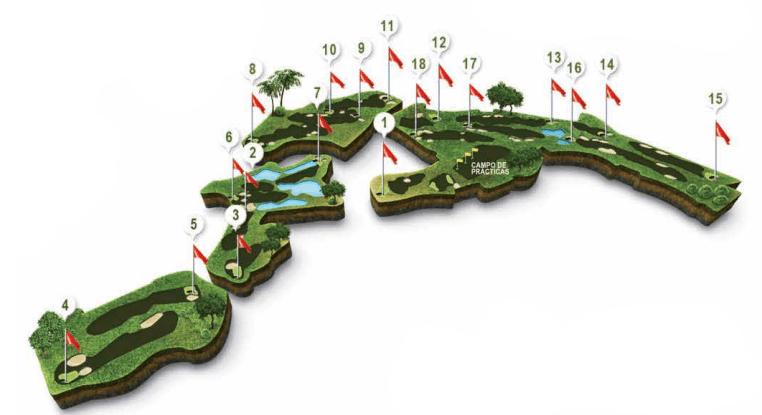 Recorrido campo de Golf La Monacilla