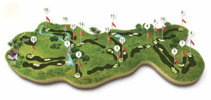 Mapa recorrido campo de Golf Nuevo Portil